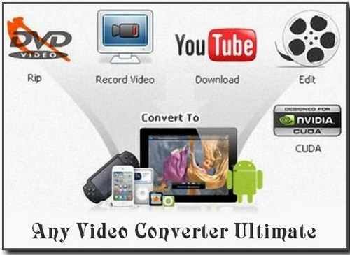 Any Video Converter Ultimate 5.7.7 Keygen Download