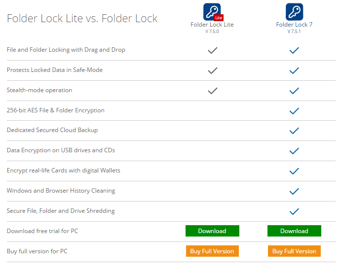 folder lock 7.5.0 crack and serial Key Free Download
